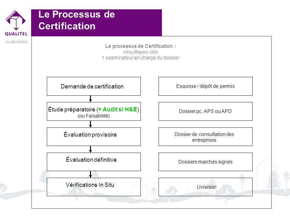 MILLESIME 2008 Le Processus de Certification Le processus de Certification : cinq étapes clés 1 examinateur en charge du dossier Demande de certificat