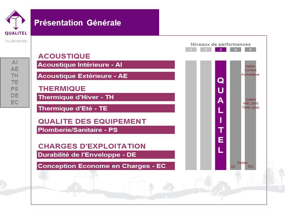 Présentation Générale AI AE TH TE PS DE EC