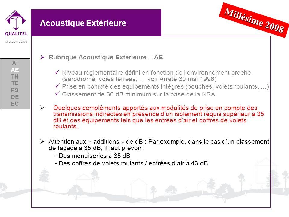 MILLESIME 2008 Acoustique Extérieure Rubrique Acoustique Extérieure – AE Niveau réglementaire défini en fonction de lenvironnement proche (aérodrome,