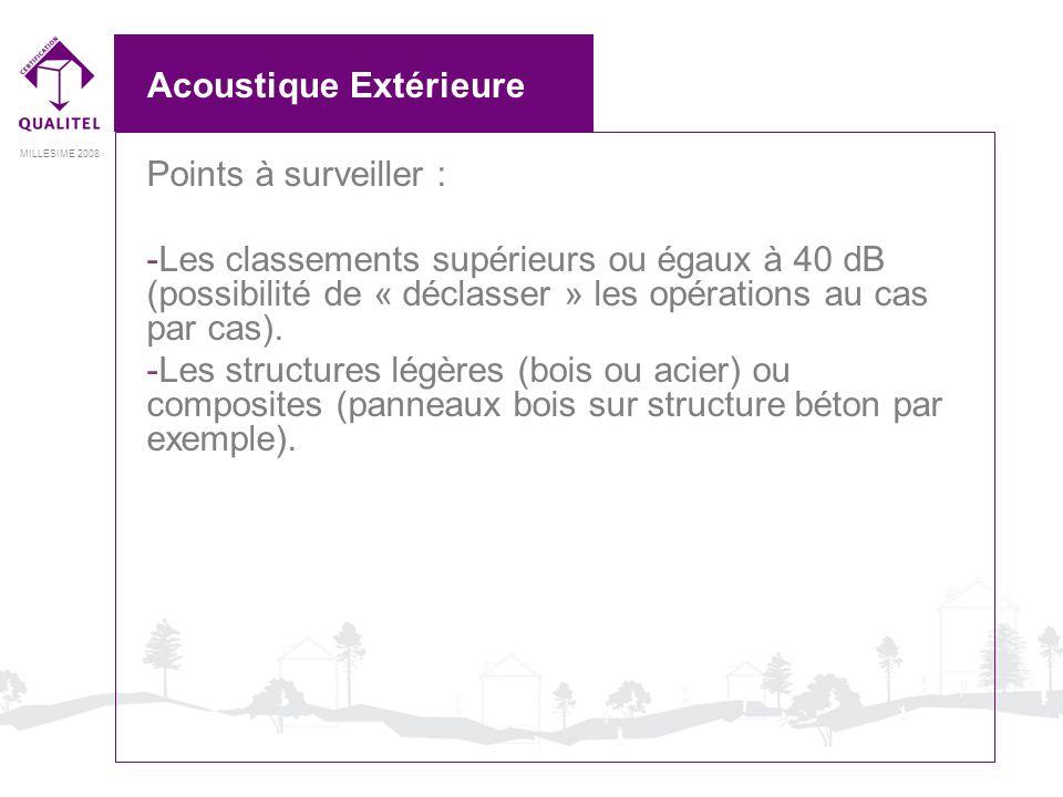 MILLESIME 2008 Acoustique Extérieure Points à surveiller : -Les classements supérieurs ou égaux à 40 dB (possibilité de « déclasser » les opérations a