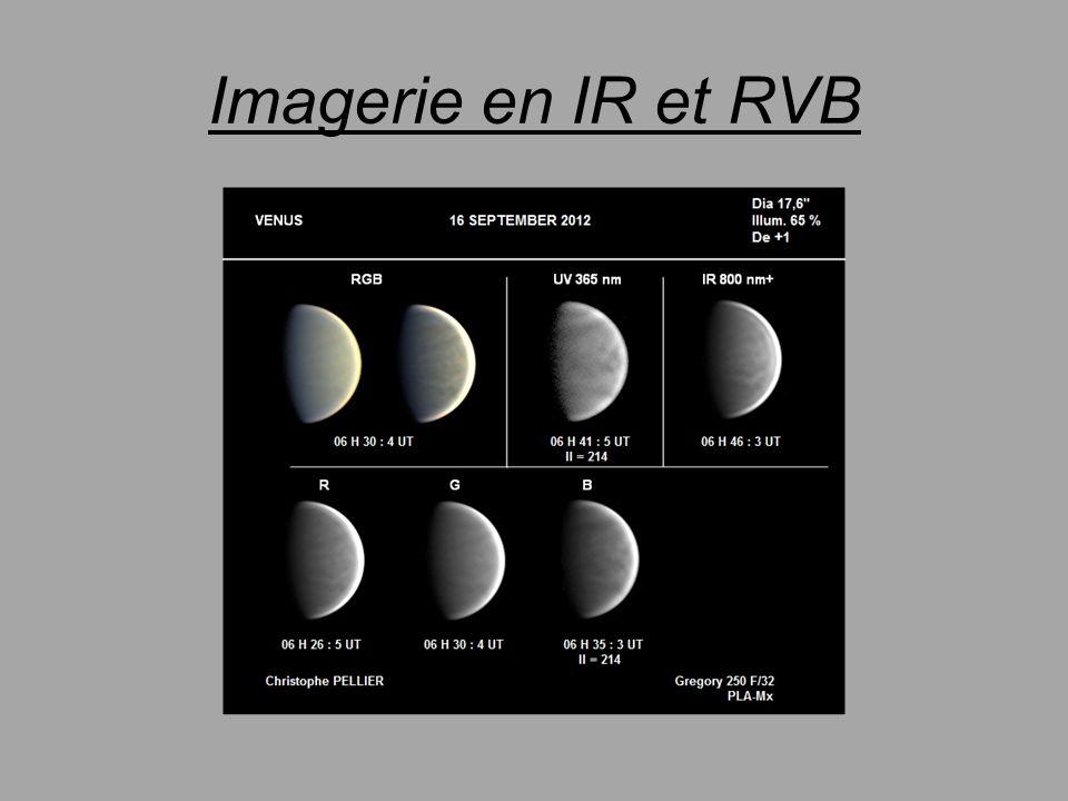 Imagerie en IR et RVB