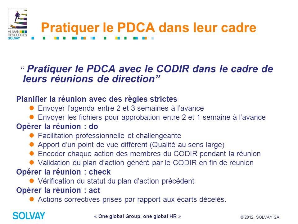© 2012, SOLVAY SA 10 « One global Group, one global HR » Pratiquer le PDCA dans leur cadre Pratiquer le PDCA avec le CODIR dans le cadre de leurs réun