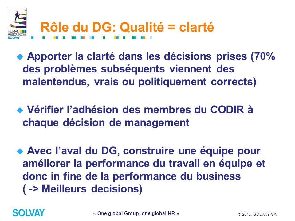 © 2012, SOLVAY SA 11 « One global Group, one global HR » Rôle du DG: Qualité = clarté Apporter la clarté dans les décisions prises (70% des problèmes
