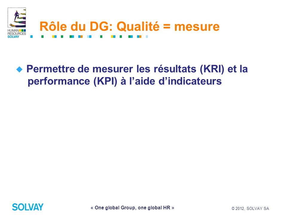 © 2012, SOLVAY SA 12 « One global Group, one global HR » Rôle du DG: Qualité = mesure Permettre de mesurer les résultats (KRI) et la performance (KPI)