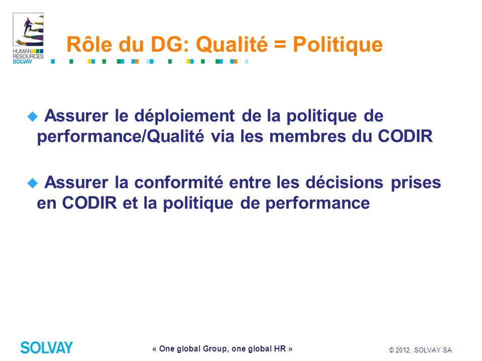© 2012, SOLVAY SA 14 « One global Group, one global HR » Rôle du DG: Qualité = Politique Assurer le déploiement de la politique de performance/Qualité