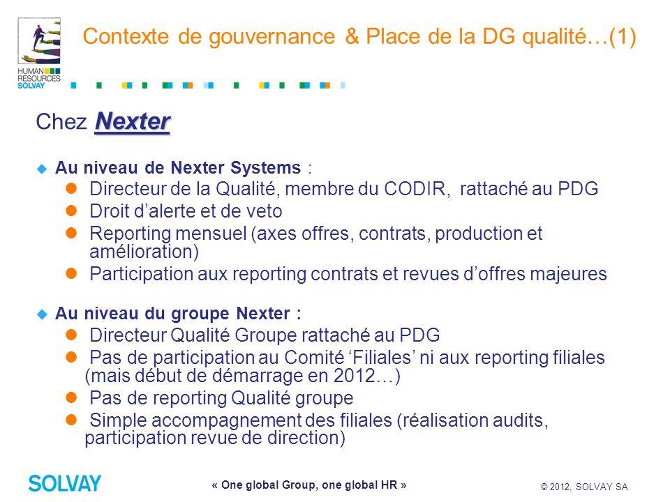 © 2012, SOLVAY SA 5 « One global Group, one global HR » Nexter Chez Nexter Au niveau de Nexter Systems : Directeur de la Qualité, membre du CODIR, rat