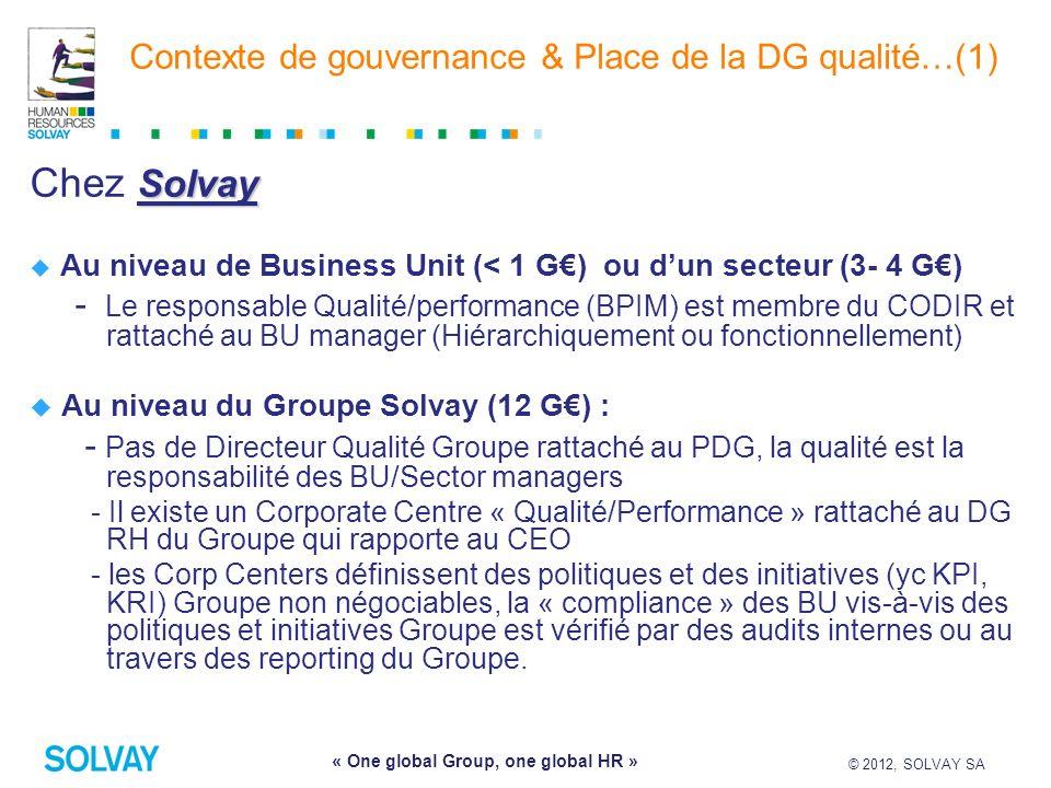 © 2012, SOLVAY SA 6 « One global Group, one global HR » Solvay Chez Solvay Au niveau de Business Unit (< 1 G) ou dun secteur (3- 4 G) - Le responsable