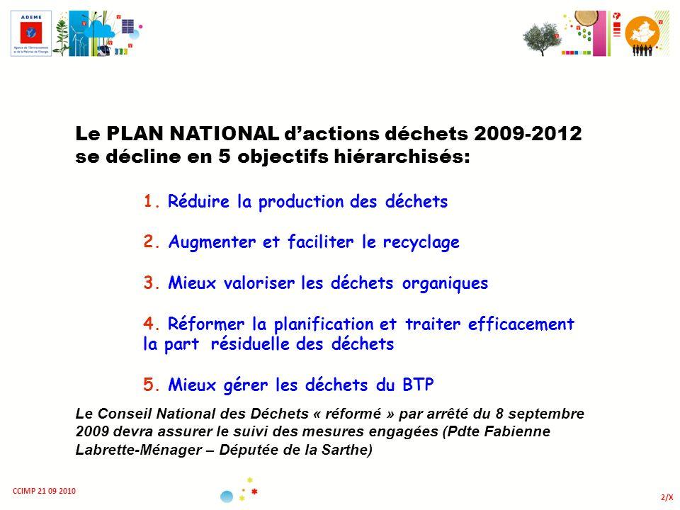 2/X CCIMP 21 09 2010 Le PLAN NATIONAL dactions déchets 2009-2012 se décline en 5 objectifs hiérarchisés: 1. Réduire la production des déchets 2. Augme