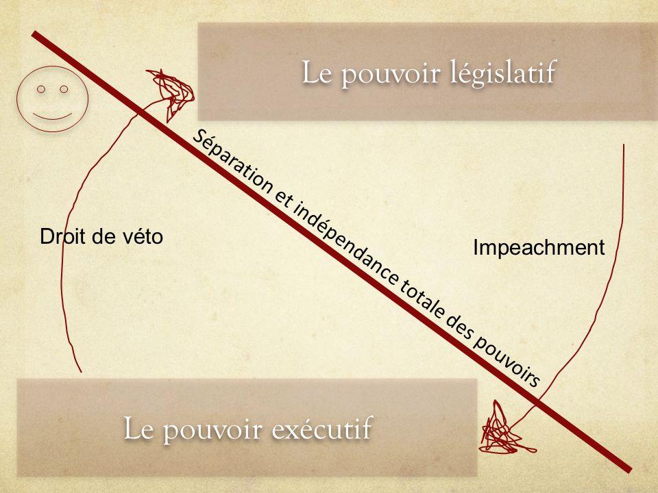 Le pouvoir législatif Le pouvoir exécutif Séparation et indépendance totale des pouvoirs Droit de véto Impeachment