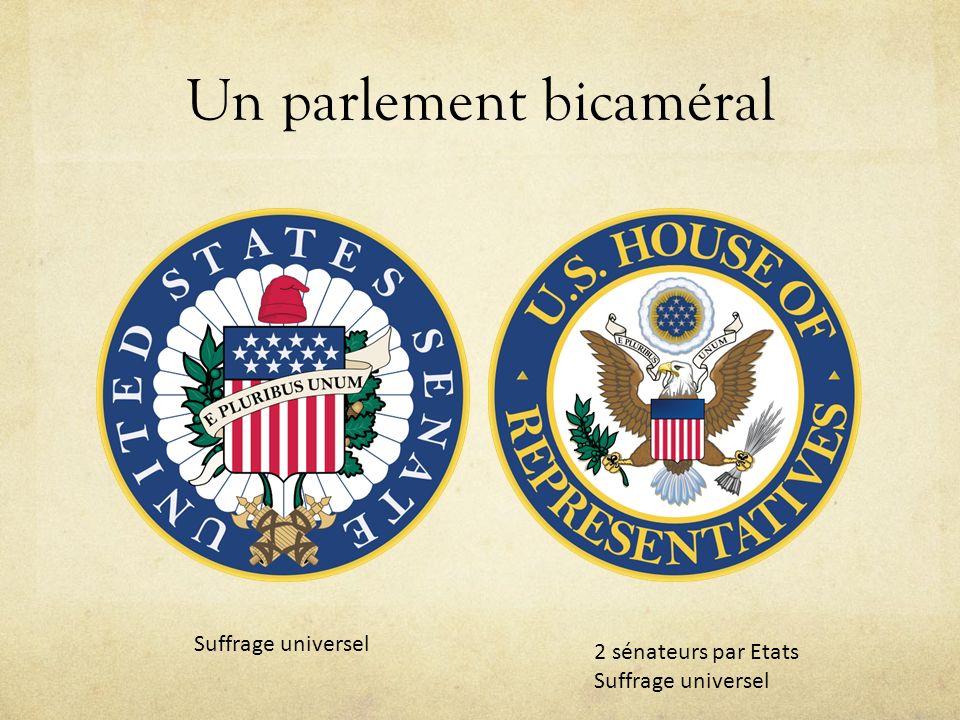 Un parlement bicaméral Suffrage universel 2 sénateurs par Etats Suffrage universel