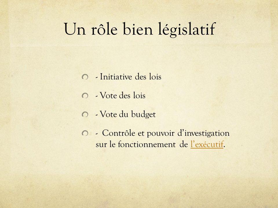 Un rôle bien législatif - Initiative des lois - Vote des lois - Vote du budget - Contrôle et pouvoir dinvestigation sur le fonctionnement de lexécutif