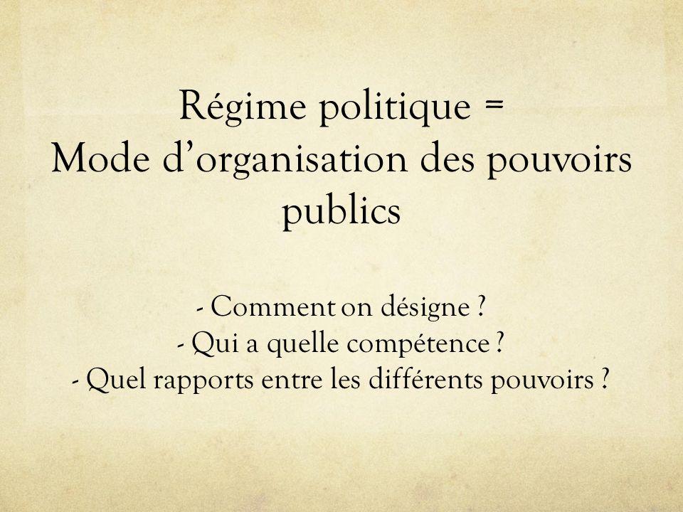 Régime politique = Mode dorganisation des pouvoirs publics - Comment on désigne ? - Qui a quelle compétence ? - Quel rapports entre les différents pou