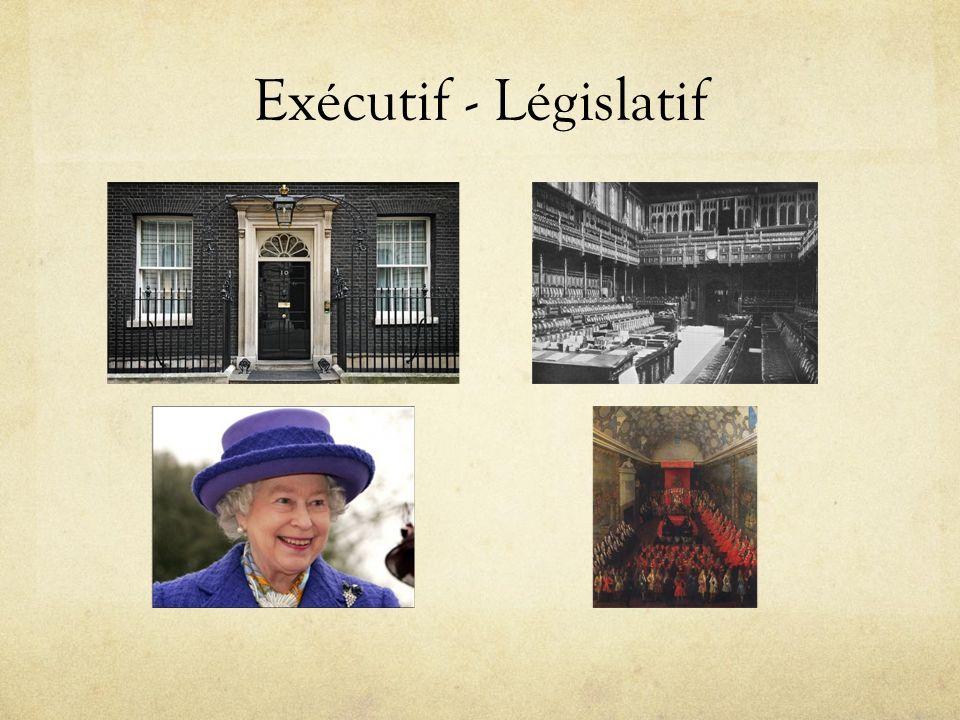 Exécutif - Législatif