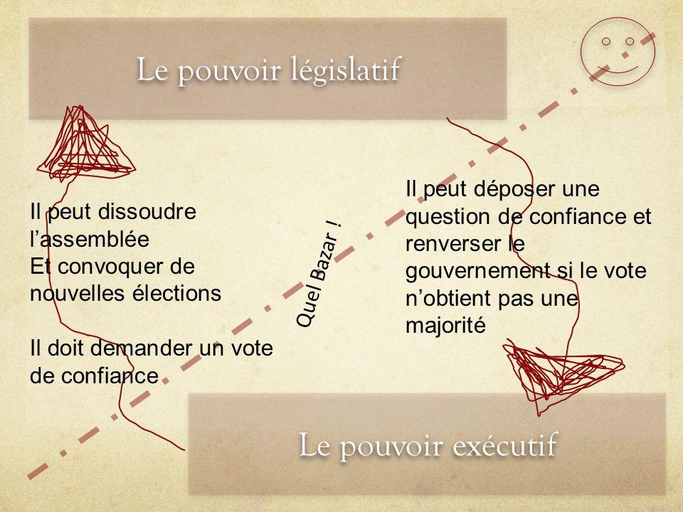 Le pouvoir législatif Le pouvoir exécutif Il peut dissoudre lassemblée Et convoquer de nouvelles élections Il doit demander un vote de confiance Il pe