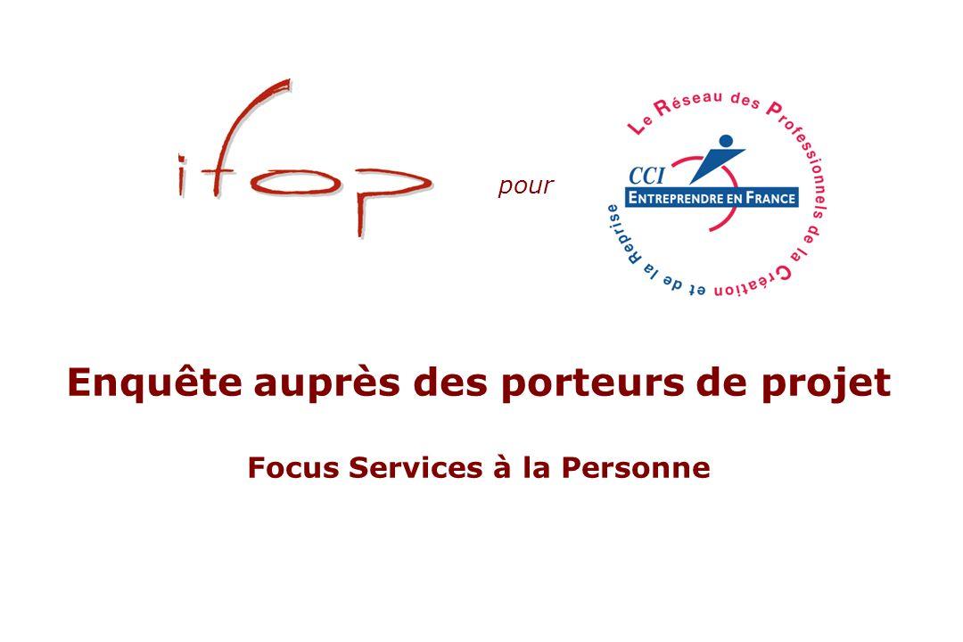 Paris Toronto Shanghai Buenos Aires Département Opinion Publique Ifop pour AFCI - Enquête auprès des porteurs de projet : Focus Services à la Personne - Novembre 2007 30 - 4 - Dans le détail… Que veulent-ils faire .