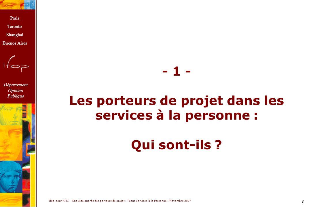 Paris Toronto Shanghai Buenos Aires Département Opinion Publique Ifop pour AFCI - Enquête auprès des porteurs de projet : Focus Services à la Personne - Novembre 2007 23 Ils sont plus avancés que la moyenne également dans leur étude de marché (51% lont débutée ou réalisée, contre 46%).