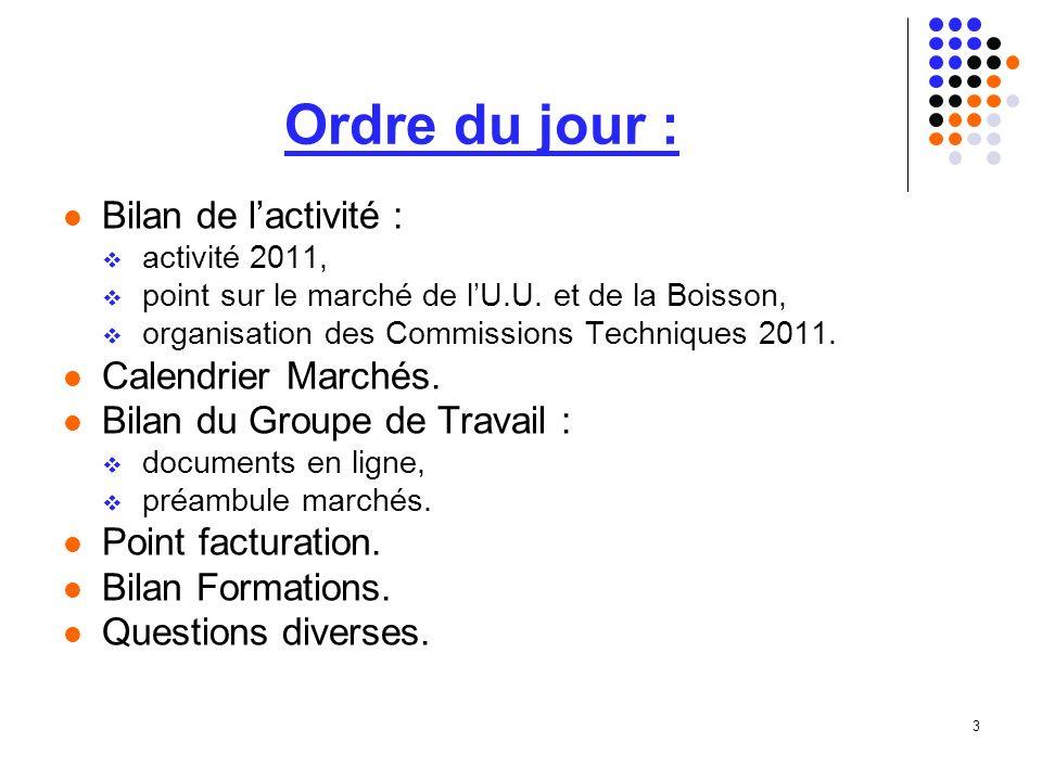 3 Ordre du jour : Bilan de lactivité : activité 2011, point sur le marché de lU.U.