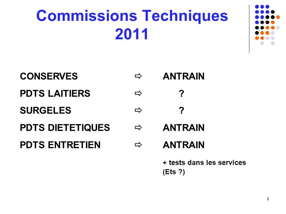 8 Commissions Techniques 2011 CONSERVES ANTRAIN PDTS LAITIERS .