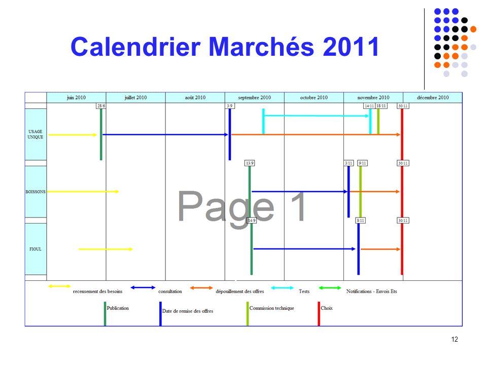 12 Calendrier Marchés 2011 BOISS ONS
