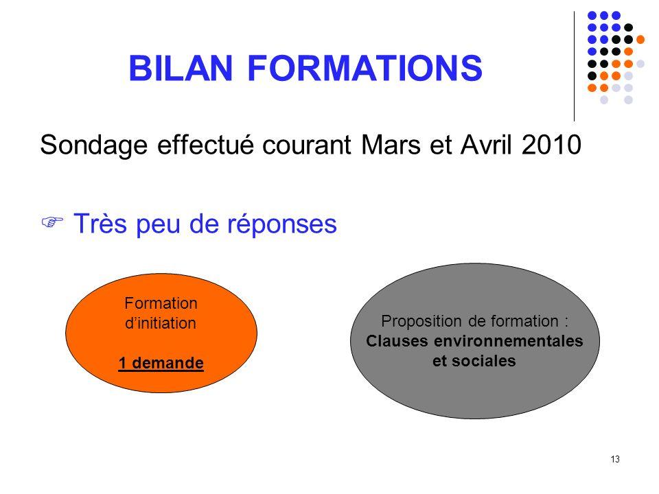 13 BILAN FORMATIONS Sondage effectué courant Mars et Avril 2010 Très peu de réponses Formation dinitiation 1 demande Proposition de formation : Clauses environnementales et sociales