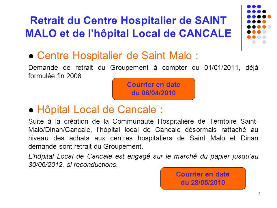 4 Retrait du Centre Hospitalier de SAINT MALO et de lhôpital Local de CANCALE Centre Hospitalier de Saint Malo : Demande de retrait du Groupement à compter du 01/01/2011, déjà formulée fin 2008.