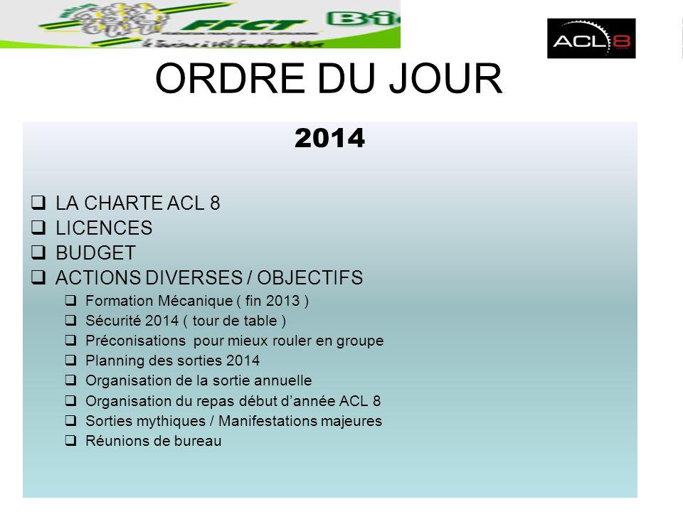 ORDRE DU JOUR 2014 LA CHARTE ACL 8 LICENCES BUDGET ACTIONS DIVERSES / OBJECTIFS Formation Mécanique ( fin 2013 ) Sécurité 2014 ( tour de table ) Préco