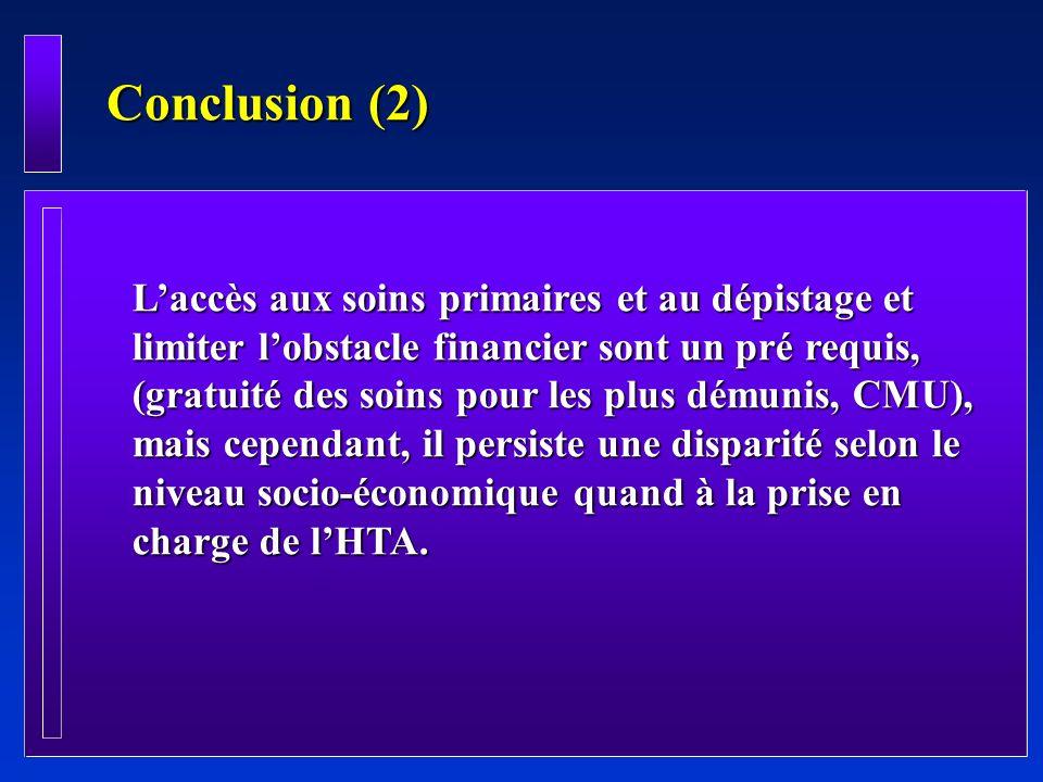 Conclusion (2) Laccès aux soins primaires et au dépistage et limiter lobstacle financier sont un pré requis, (gratuité des soins pour les plus démunis