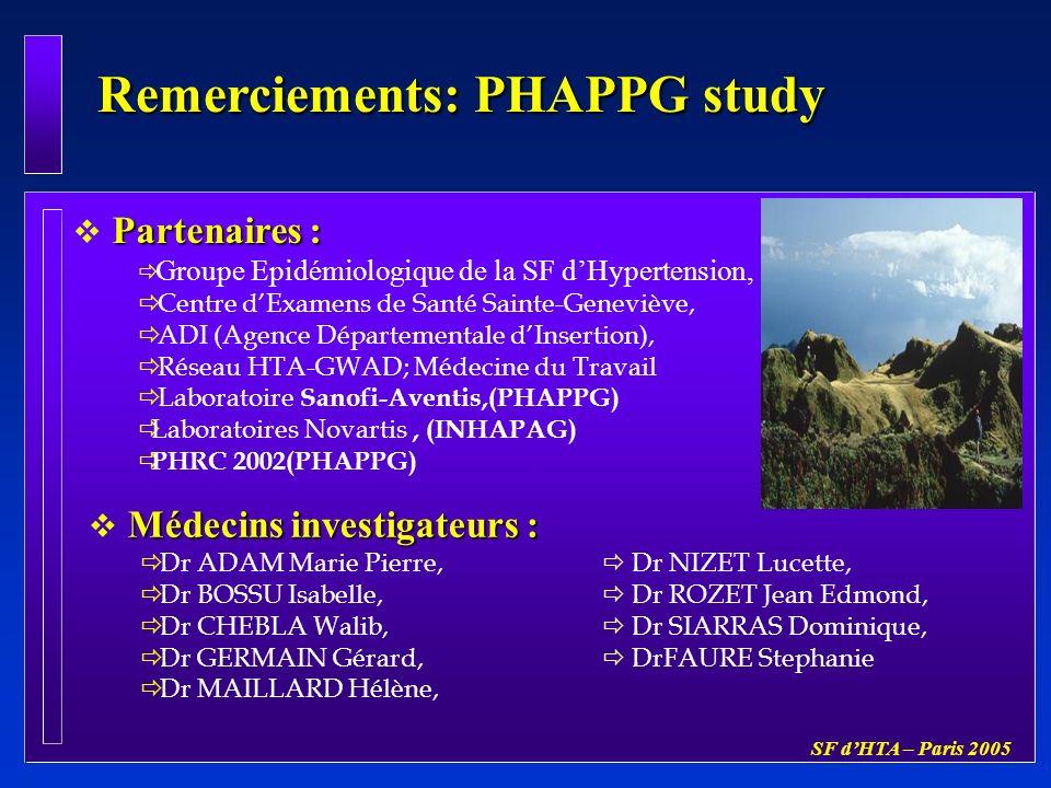 Remerciements: PHAPPG study Remerciements: PHAPPG study Médecins investigateurs : Dr ADAM Marie Pierre, Dr NIZET Lucette, Dr BOSSU Isabelle, Dr ROZET