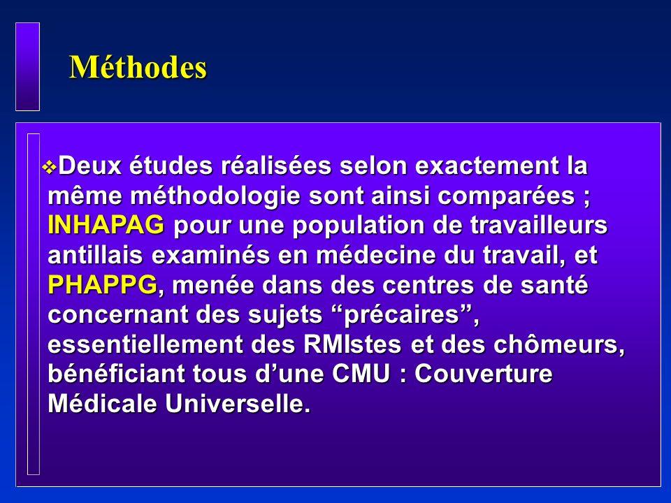 Conclusion (3) l Davantage dinformations sont nécessaires concernant la qualité de la relation médecin- patient qui se doit de tenir compte du niveau socio-économique des patients.