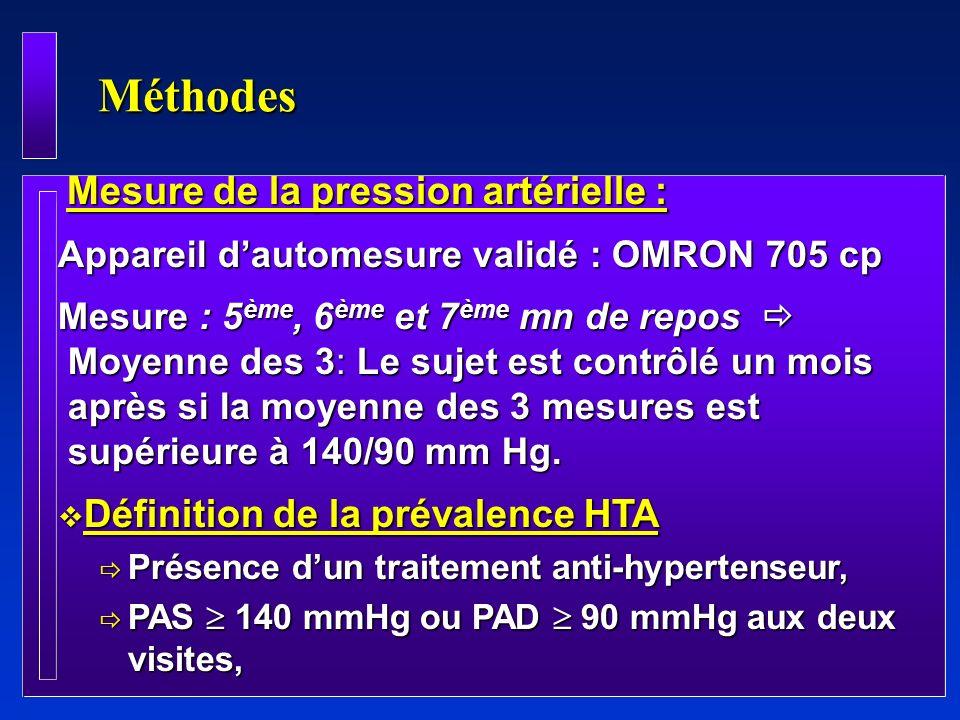Méthodes Mesure de la pression artérielle : Mesure de la pression artérielle : Appareil dautomesure validé : OMRON 705 cp Mesure : 5 ème, 6 ème et 7 è