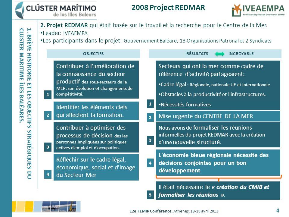 12e FEMIP Conférence, Athènes, 18-19 avril 2013 5 Le cluster maritime des Iles Baléares – CMIB, est le résultat dune année de travail des organisations patronales, syndicales et du Gouvernement Baléare dans le projet REDMAR le 27 Novembre 2008 à Palma de Mallorca.