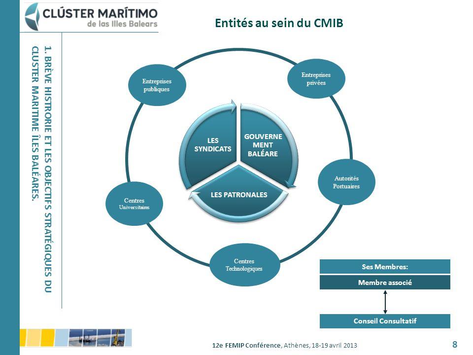 12e FEMIP Conférence, Athènes, 18-19 avril 2013 19 OUIUn cluster maritime a til du potentiel pour la méditerranée Occidentale.