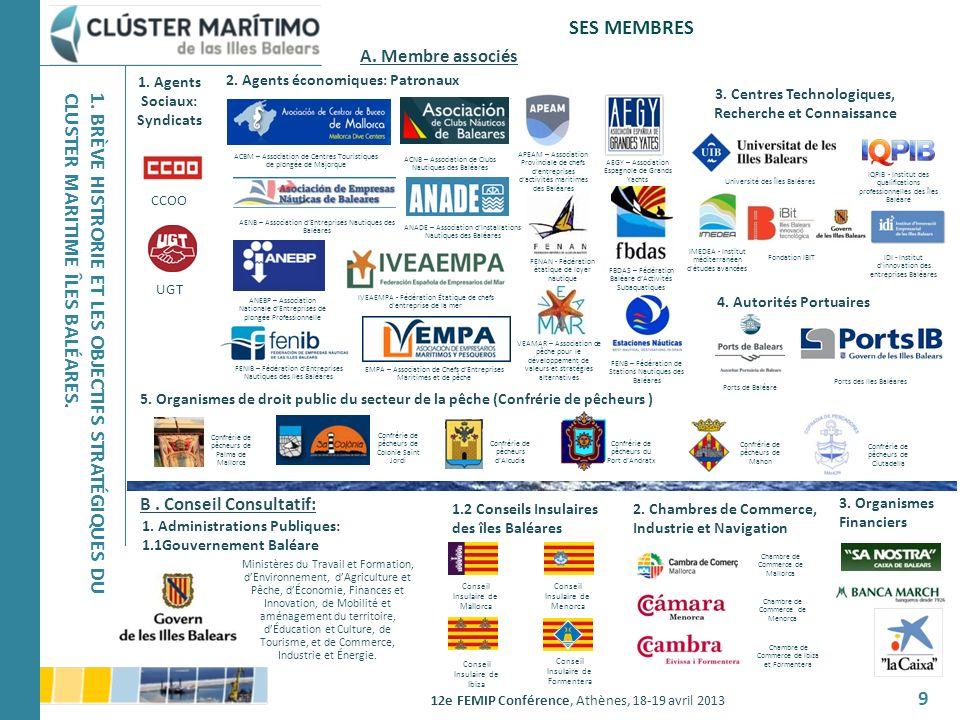 12e FEMIP Conférence, Athènes, 18-19 avril 2013 9 1. BRÈVE HISTRORIE ET LES OBJECTIFS STRATÉGIQUES DUCLUSTER MARITIME ÎLES BALÉARES. SES MEMBRES CCOO