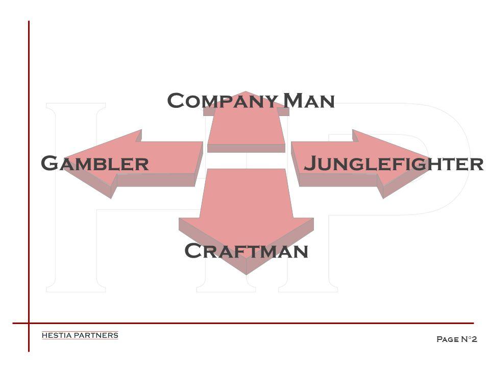 Page N°2 Company Man Craftman GamblerJunglefighter