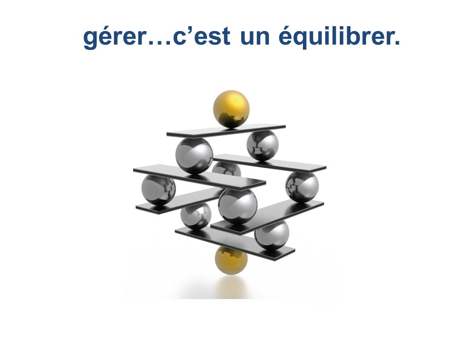 Quality Group directionPrivate label safety process gérer…cest un équilibrer.