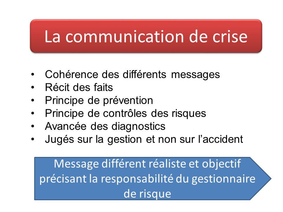 Quality Group directionPrivate label safety process Cohérence des différents messages Récit des faits Principe de prévention Principe de contrôles des