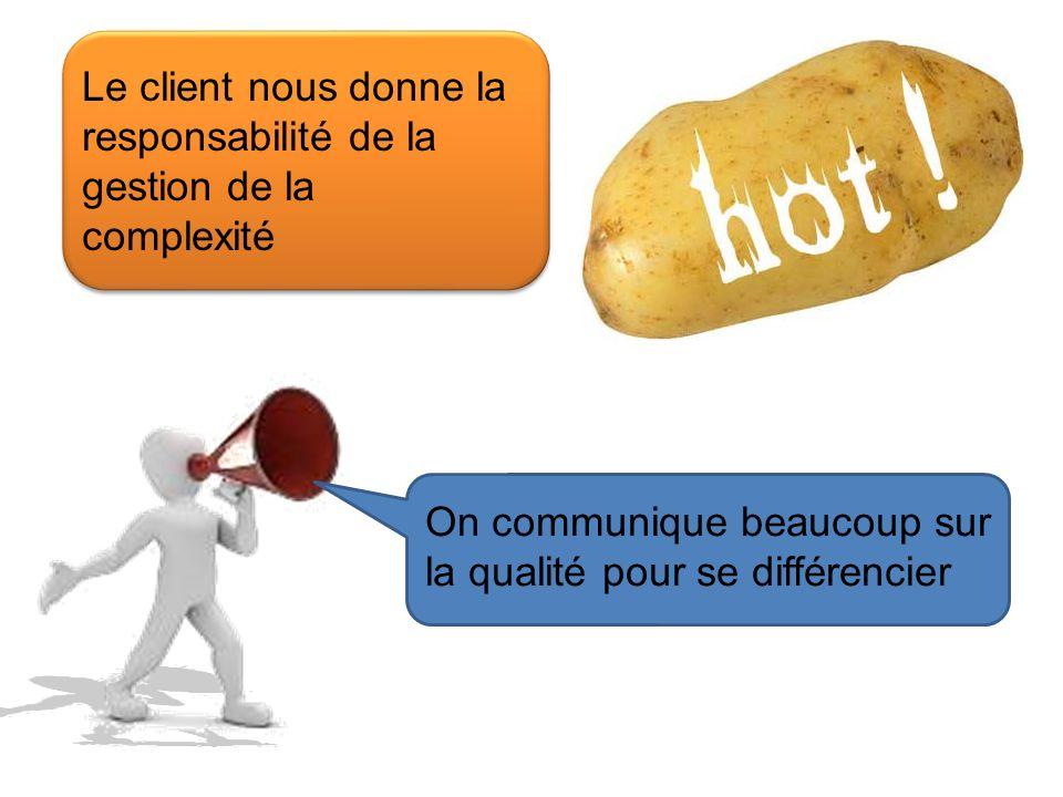 Quality Group directionPrivate label safety process On communique beaucoup sur la qualité pour se différencier Le client nous donne la responsabilité de la gestion de la complexité