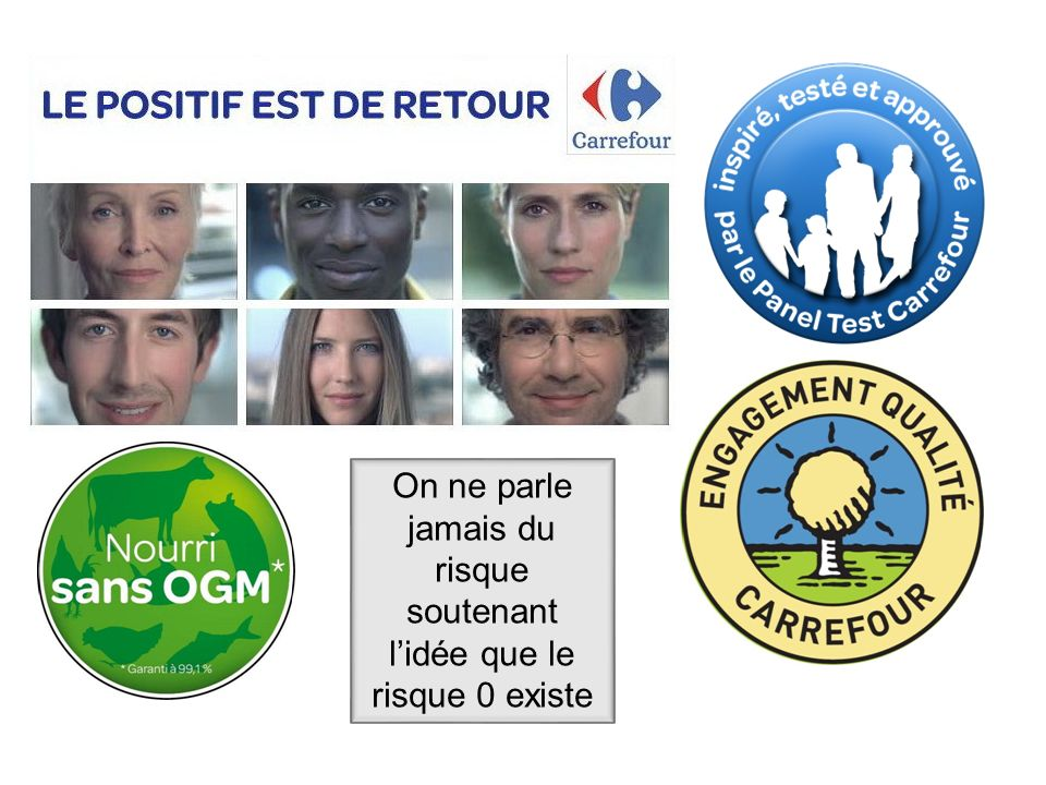 Quality Group directionPrivate label safety process On ne parle jamais du risque soutenant lidée que le risque 0 existe