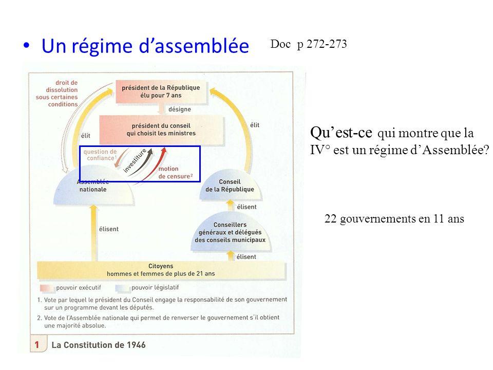Un régime dassemblée Doc p 272-273 Quest-ce qui montre que la IV° est un régime dAssemblée? 22 gouvernements en 11 ans