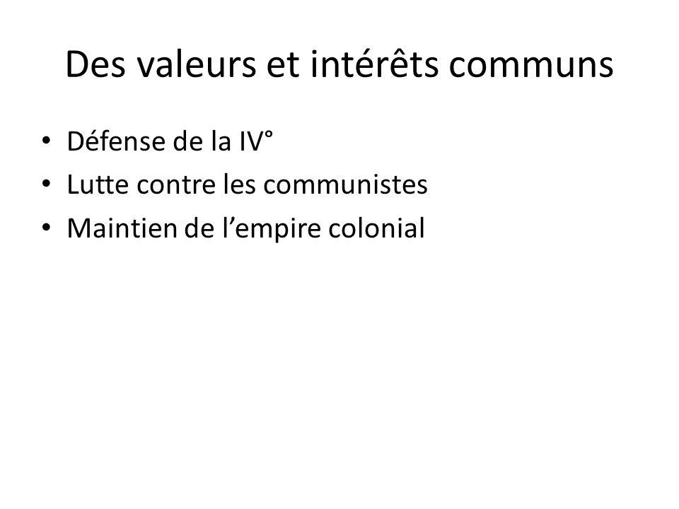 Des valeurs et intérêts communs Défense de la IV° Lutte contre les communistes Maintien de lempire colonial