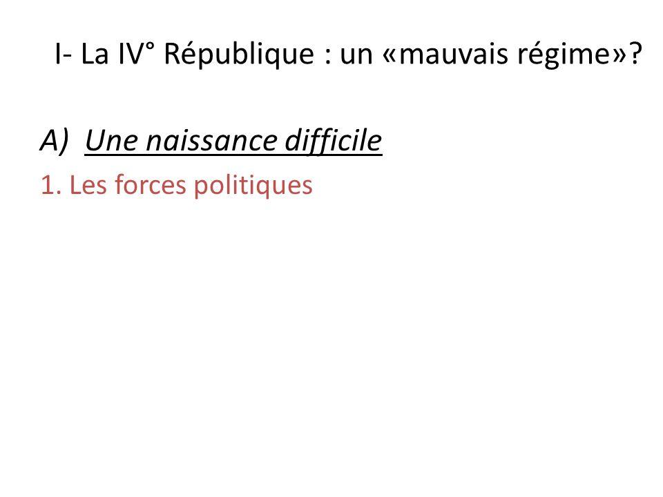 I- La IV° République : un «mauvais régime»? A)Une naissance difficile 1. Les forces politiques