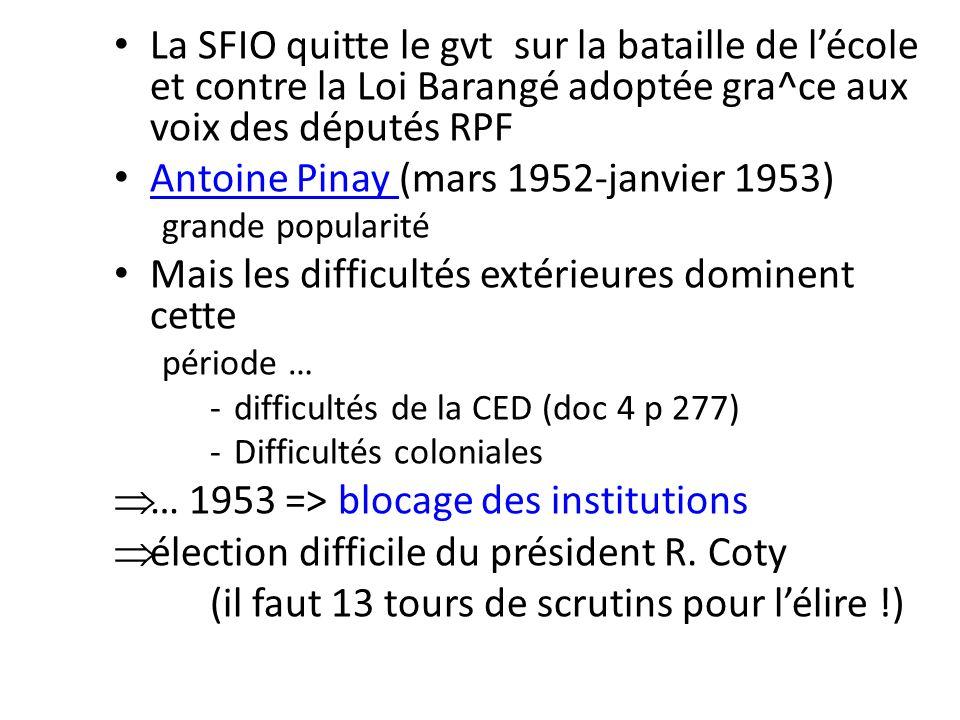 La SFIO quitte le gvt sur la bataille de lécole et contre la Loi Barangé adoptée gra^ce aux voix des députés RPF Antoine Pinay (mars 1952-janvier 1953