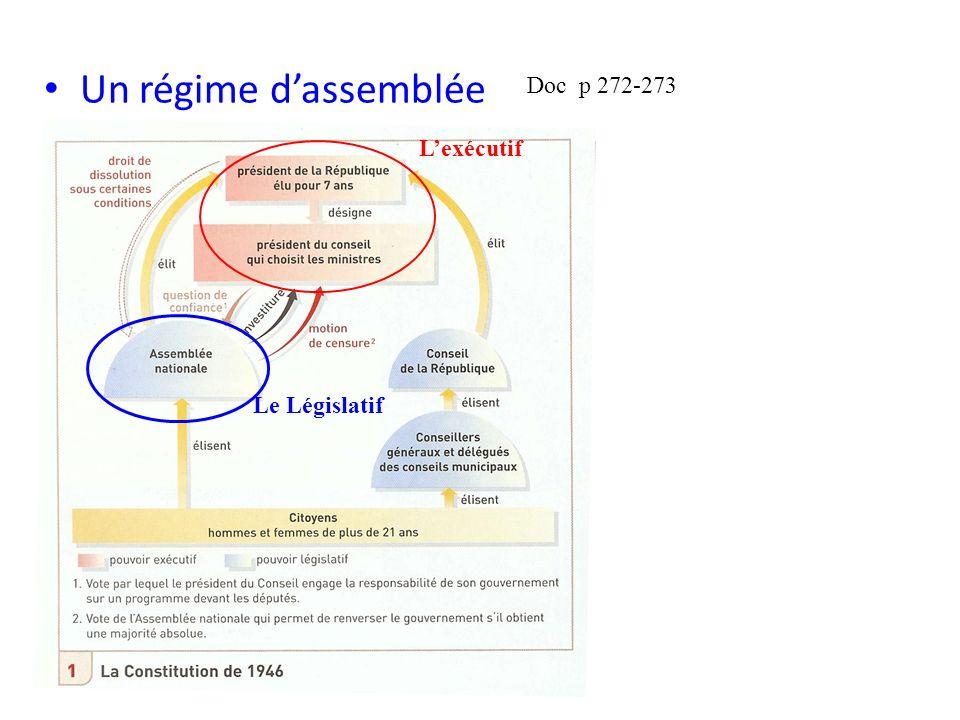 Un régime dassemblée Doc p 272-273 Lexécutif Le Législatif