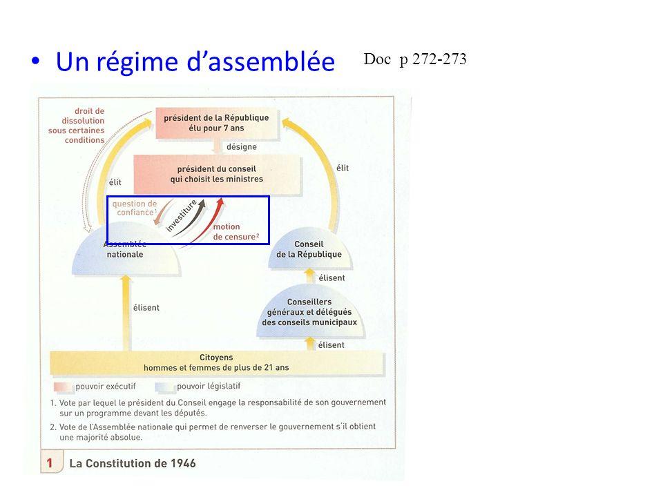 Un régime dassemblée Doc p 272-273