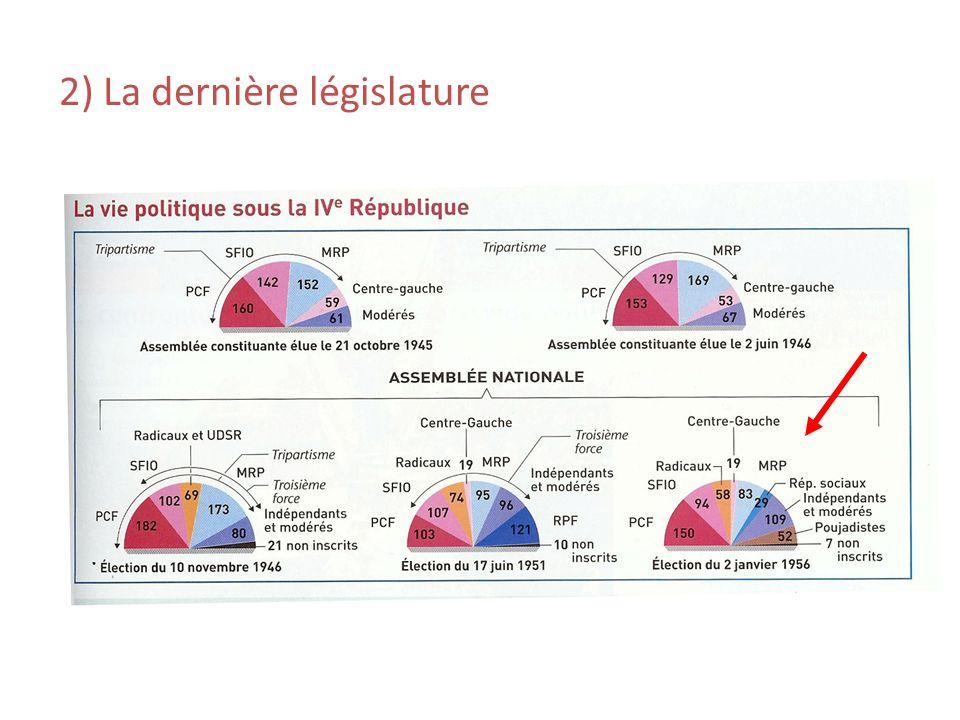2) La dernière législature