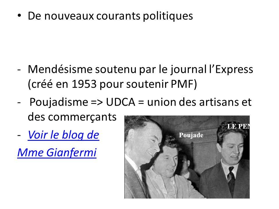 De nouveaux courants politiques -Mendésisme soutenu par le journal lExpress (créé en 1953 pour soutenir PMF) - Poujadisme => UDCA = union des artisans