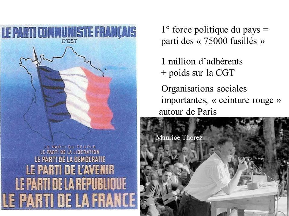 1° force politique du pays = parti des « 75000 fusillés » 1 million dadhérents + poids sur la CGT Organisations sociales importantes, « ceinture rouge