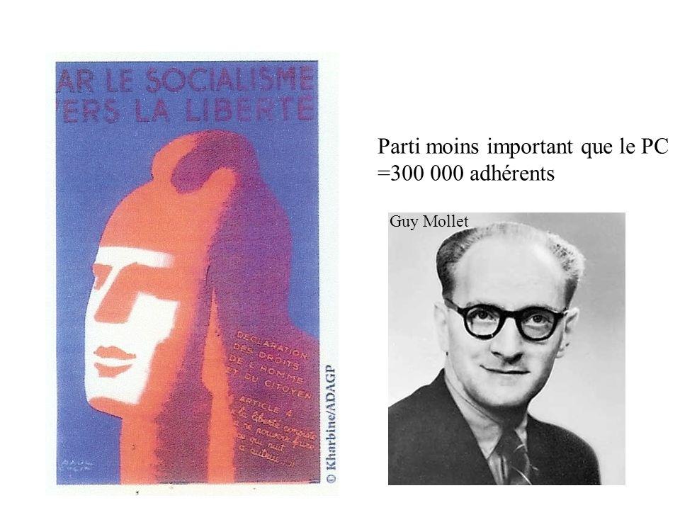 Parti moins important que le PC =300 000 adhérents Guy Mollet