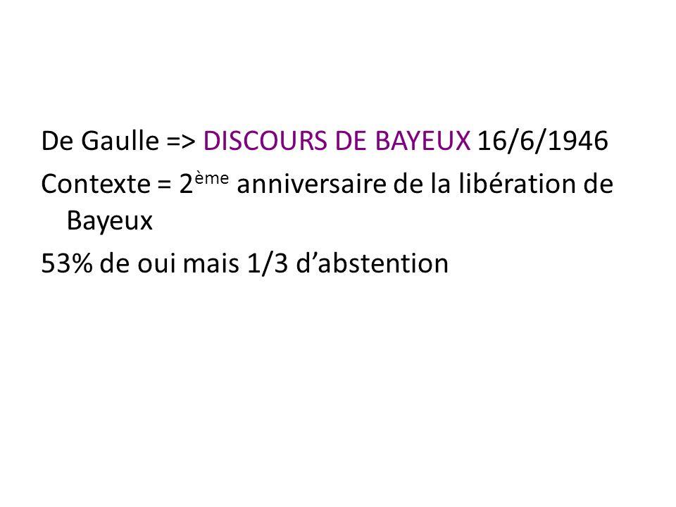 De Gaulle => DISCOURS DE BAYEUX 16/6/1946 Contexte = 2 ème anniversaire de la libération de Bayeux 53% de oui mais 1/3 dabstention