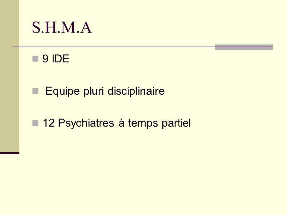 S.H.M.A 9 IDE Equipe pluri disciplinaire 12 Psychiatres à temps partiel